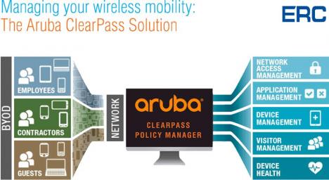 ПРИГЛАШАЕМ ВАС принять участие в вебинаре О РЕШЕНИИ ARUBA CLEARPASS + DEMO!